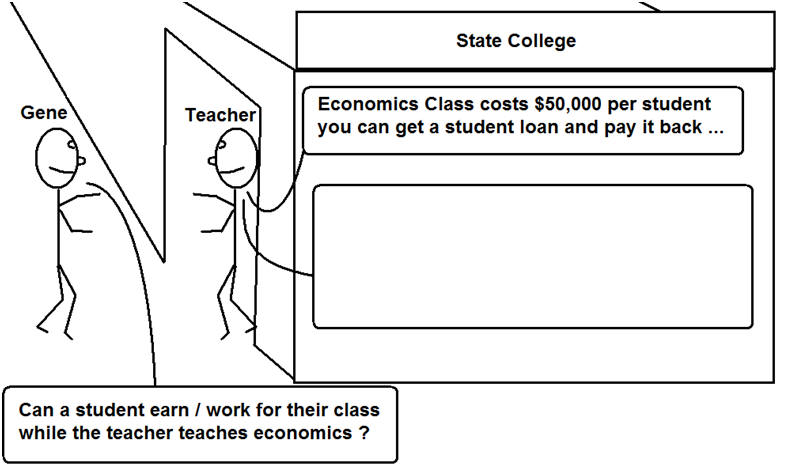 Can a student earn / work for their class while the teacher teaches economics ?
