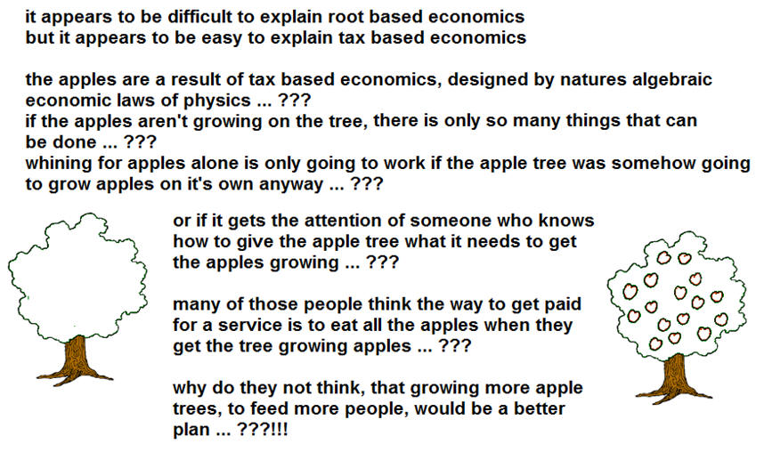 Tax Based Economics