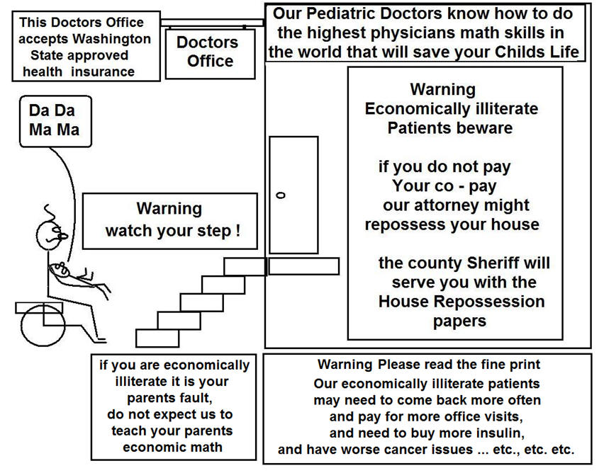 Warning economically illiterate patients